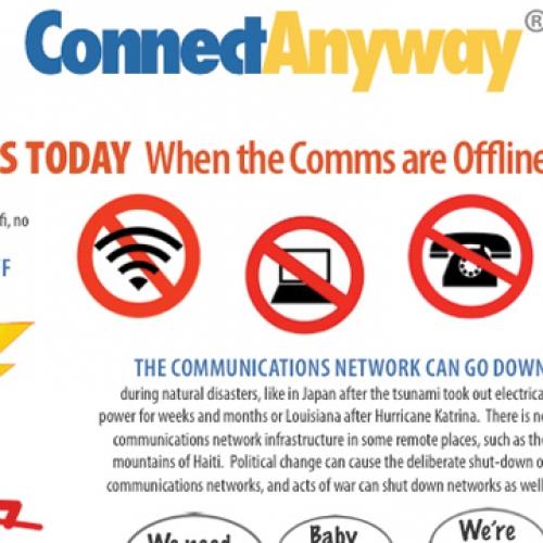 ConnectedAnyway Presentation